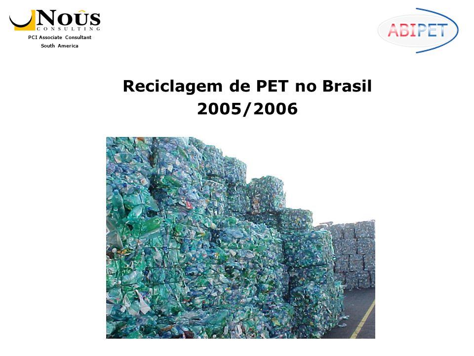 Reciclagem de PET no Brasil
