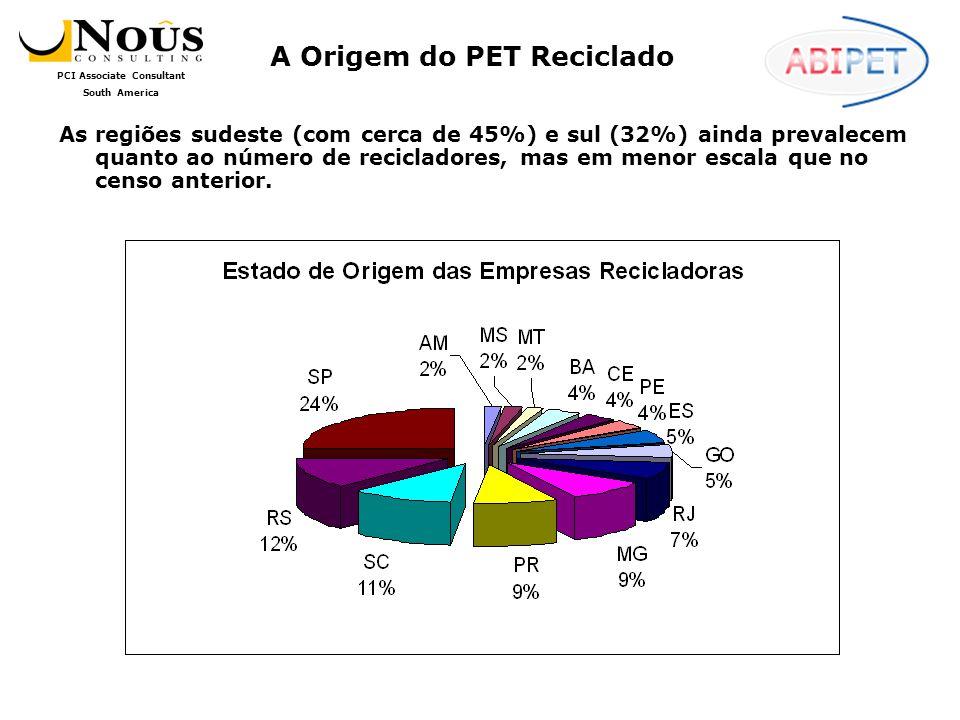 A Origem do PET Reciclado