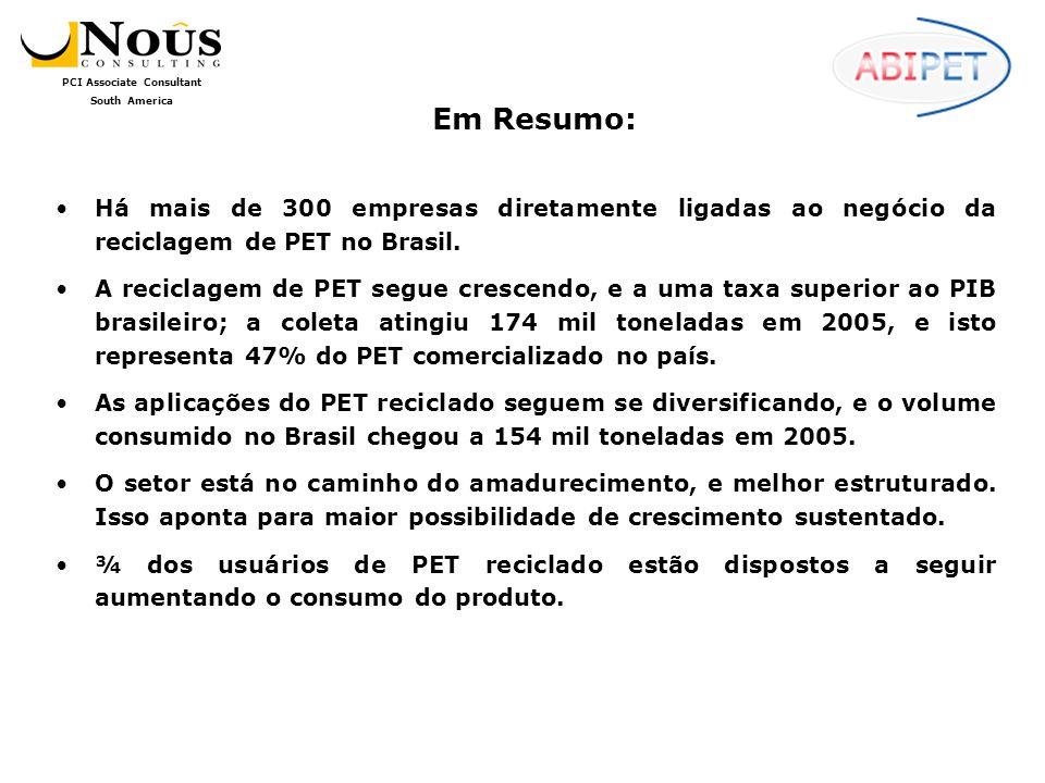 Em Resumo: Há mais de 300 empresas diretamente ligadas ao negócio da reciclagem de PET no Brasil.