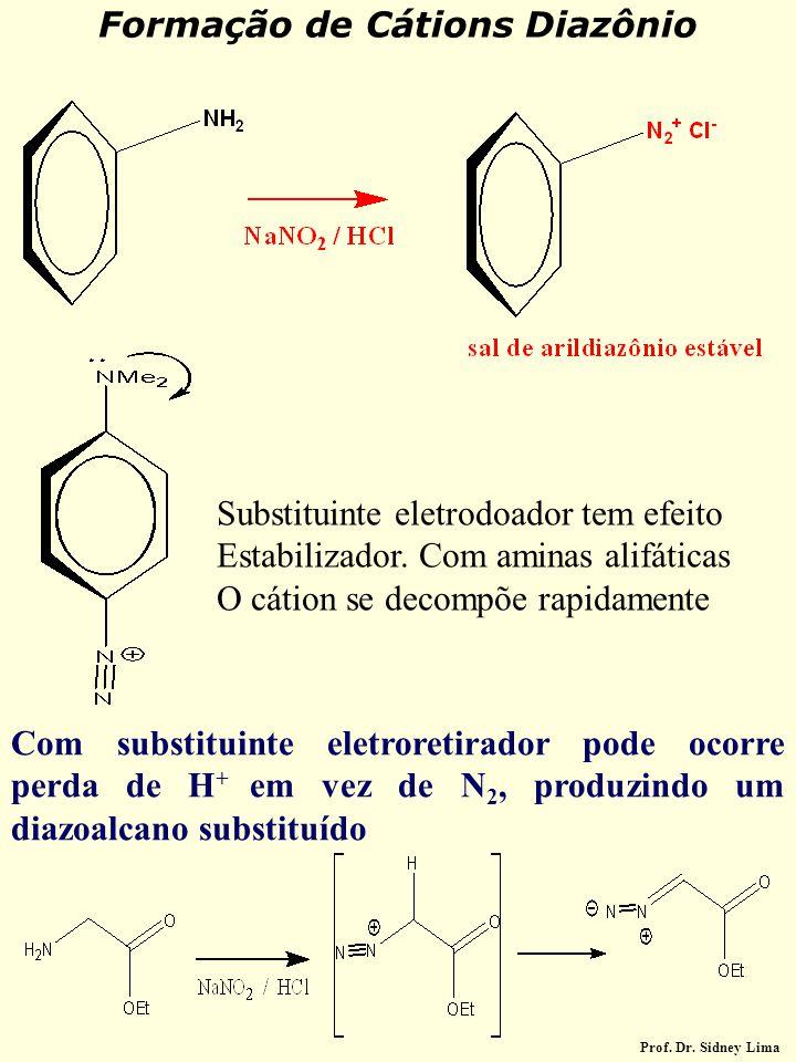 Formação de Cátions Diazônio