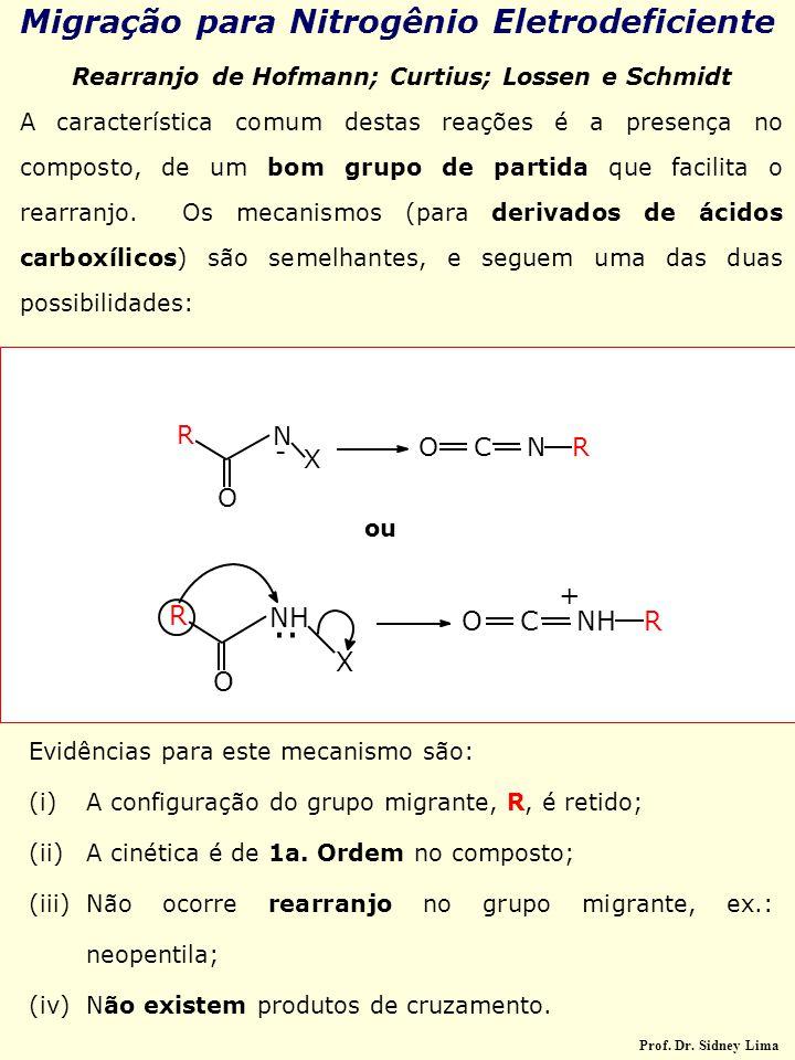 .. Migração para Nitrogênio Eletrodeficiente + R NH O C NH R X O R N -