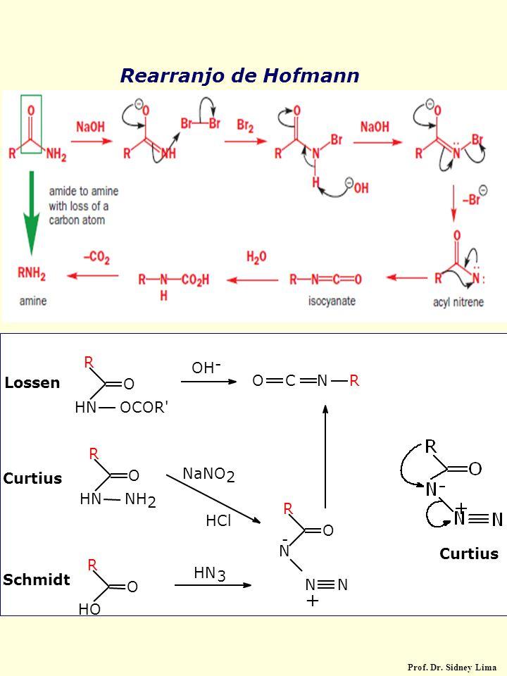 Rearranjo de Hofmann + R OH - Lossen O O C N R HN OCOR R Curtius O
