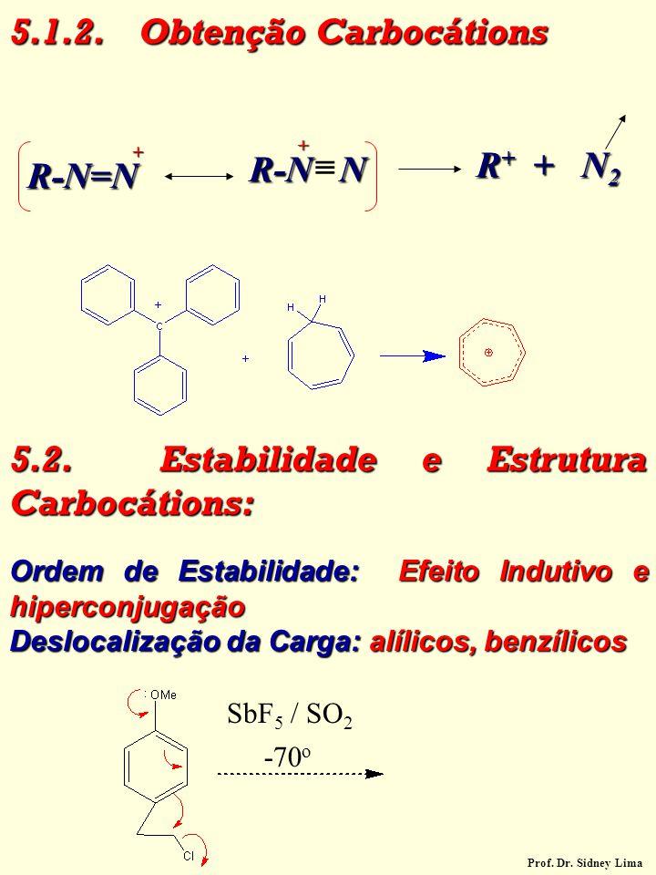 5.1.2. Obtenção Carbocátions