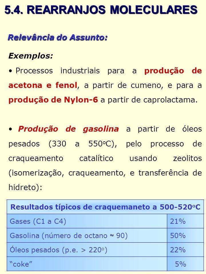 Resultados típicos de craquemaneto a 500-520oC