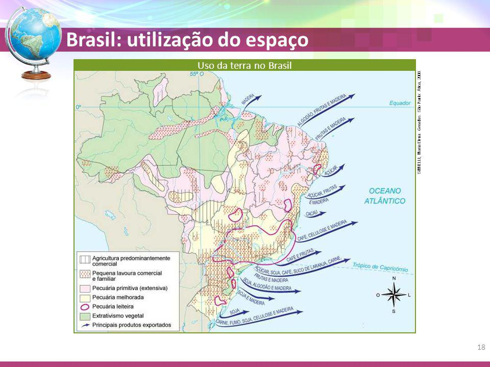 Uso da terra no Brasil SIMIELLI, Maria Elena. Geoatlas. São Paulo: Ática, 2008.