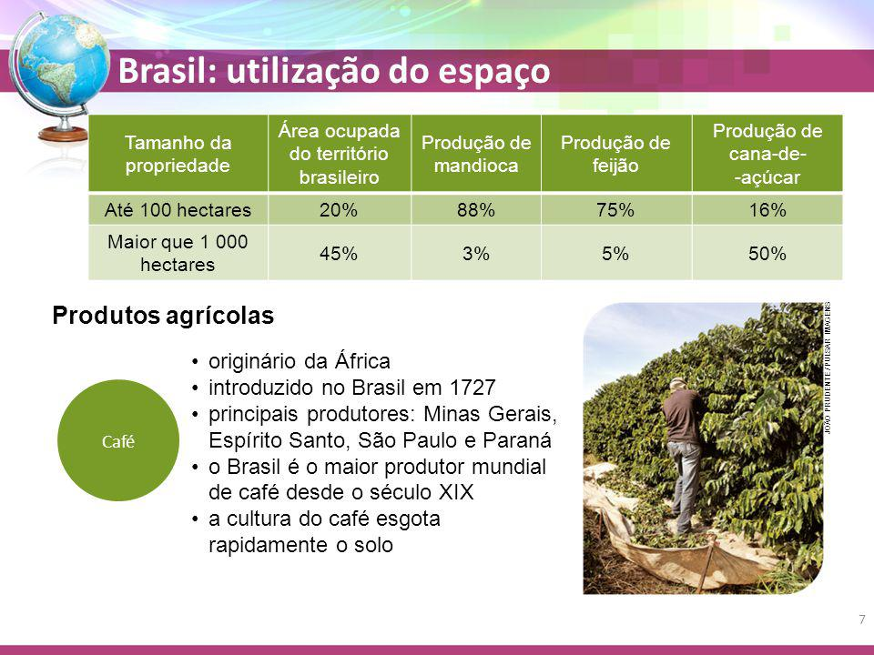 Produtos agrícolas originário da África introduzido no Brasil em 1727
