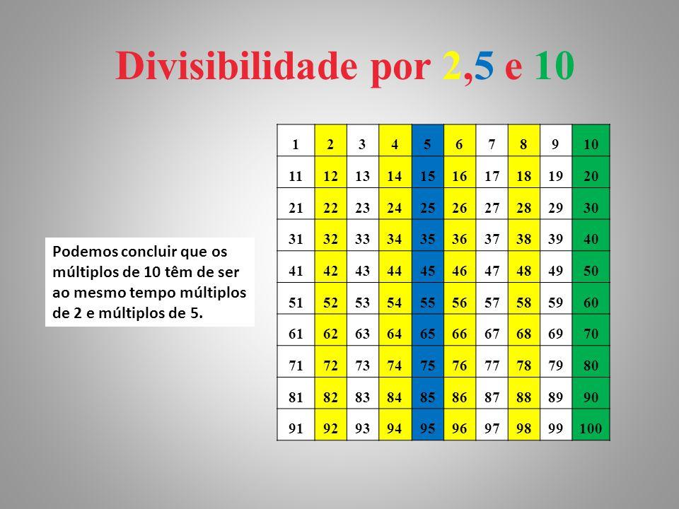 Divisibilidade por 2,5 e 10 1. 2. 3. 4. 5. 6. 7. 8. 9. 10. 11. 12. 13. 14. 15. 16. 17.