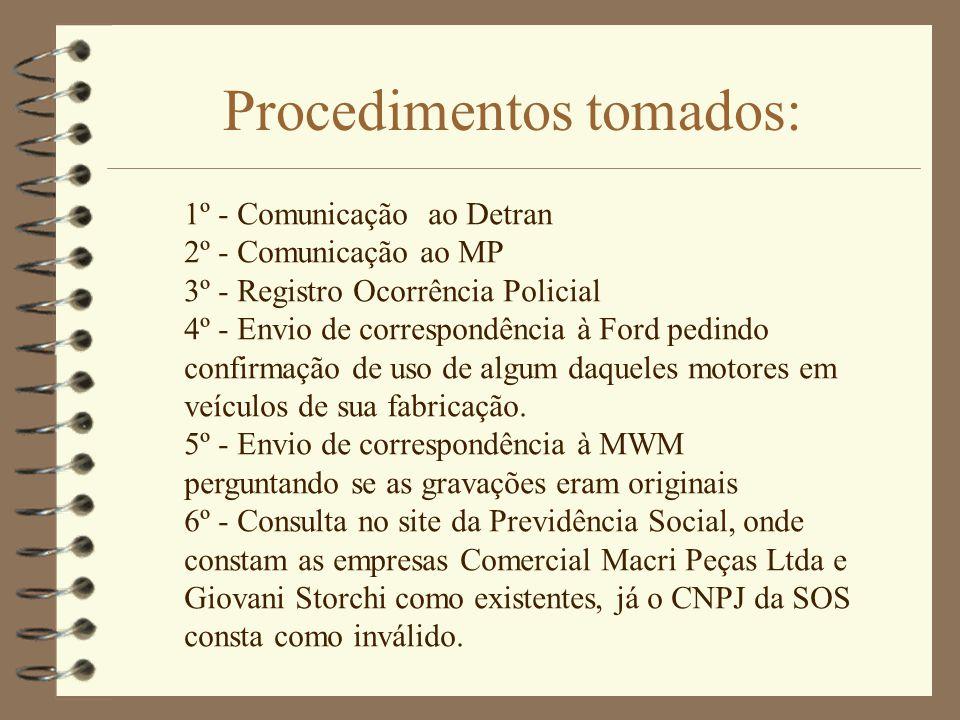 Procedimentos tomados: