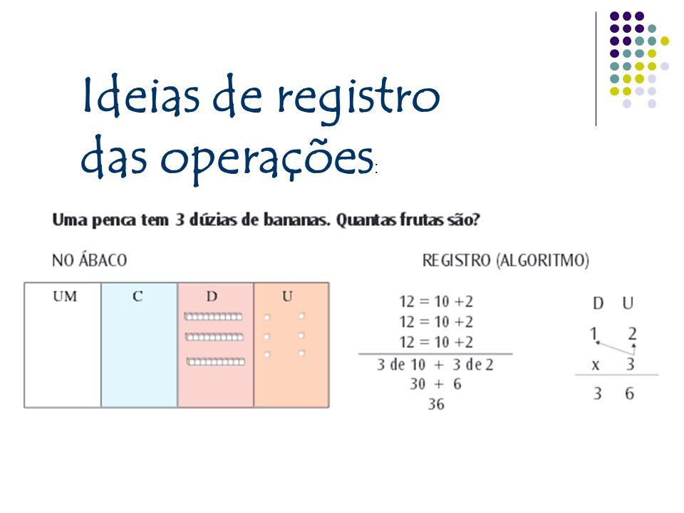 Ideias de registro das operações:
