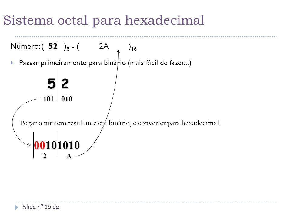Sistema octal para hexadecimal