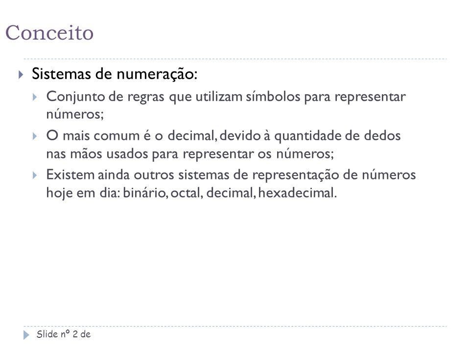 Conceito Sistemas de numeração: