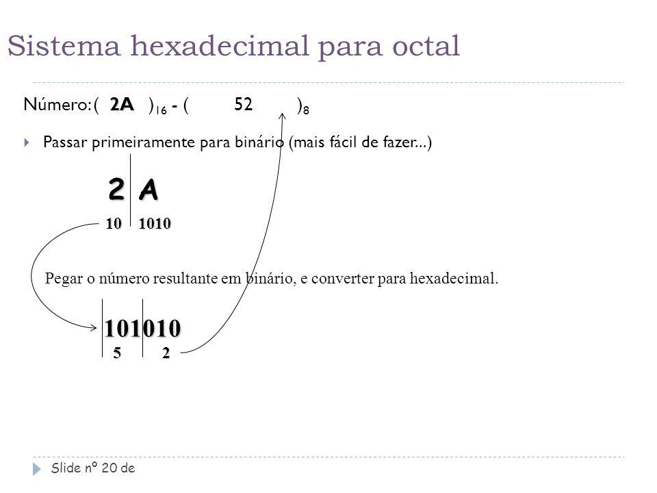 Sistema hexadecimal para octal