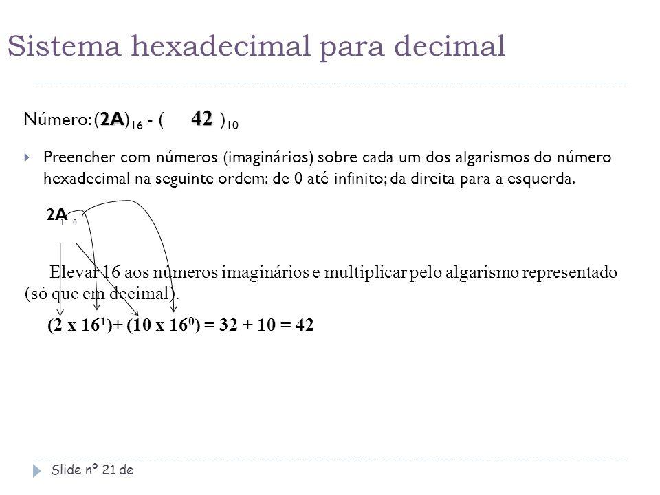 Sistema hexadecimal para decimal
