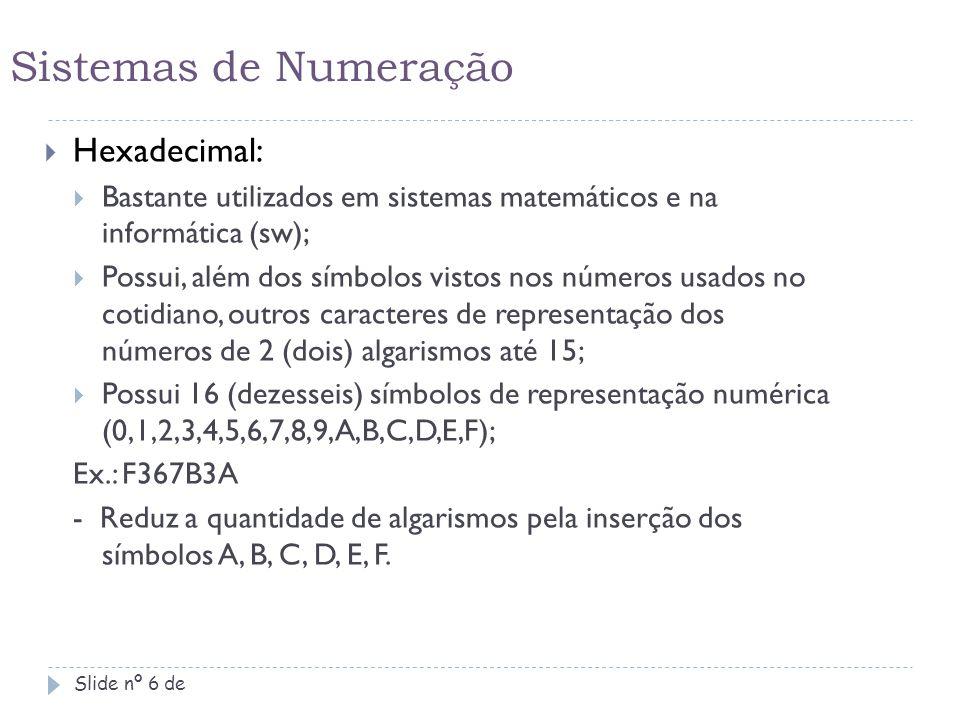 Sistemas de Numeração Hexadecimal: