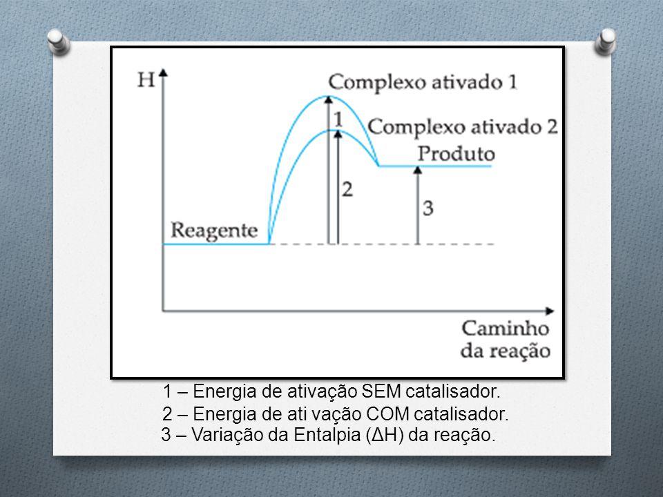 1 – Energia de ativação SEM catalisador.