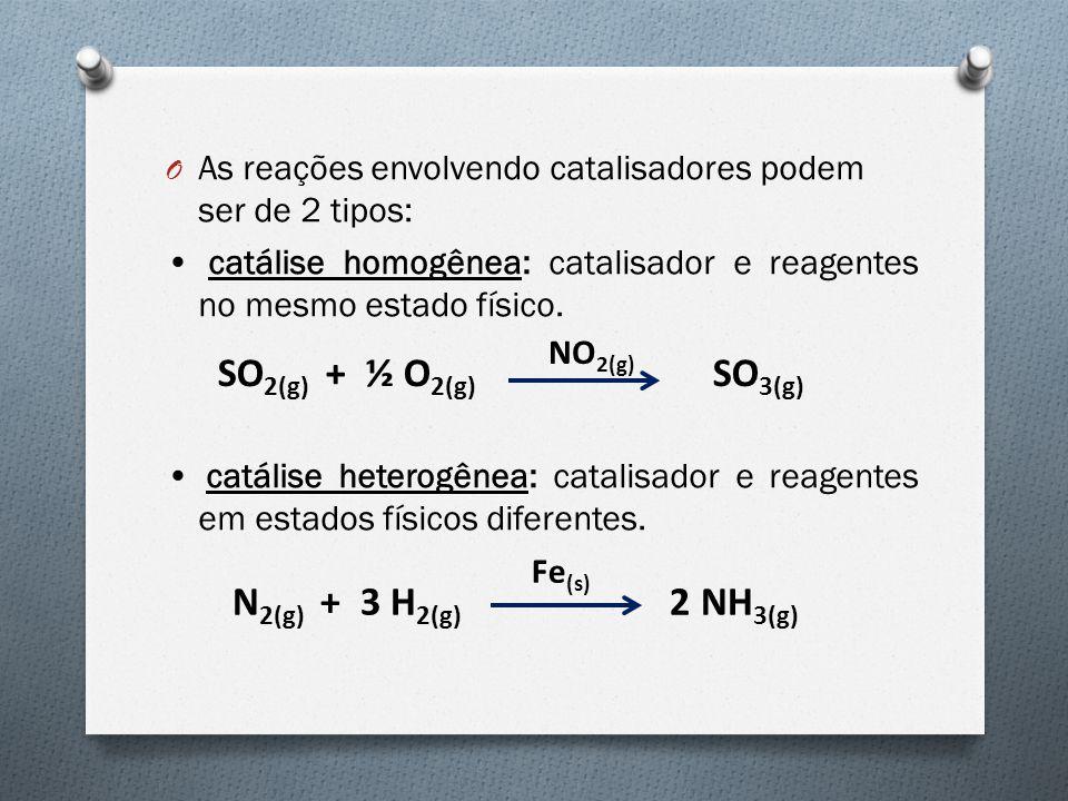 SO2(g) + ½ O2(g) SO3(g) N2(g) + 3 H2(g) 2 NH3(g)