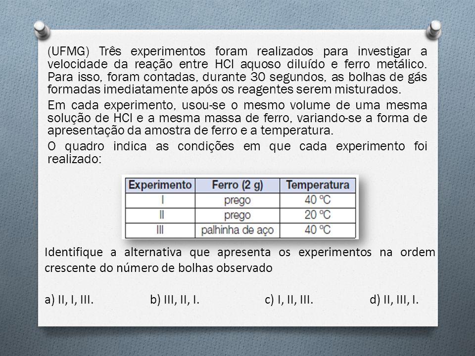 (UFMG) Três experimentos foram realizados para investigar a velocidade da reação entre HCl aquoso diluído e ferro metálico. Para isso, foram contadas, durante 30 segundos, as bolhas de gás formadas imediatamente após os reagentes serem misturados.