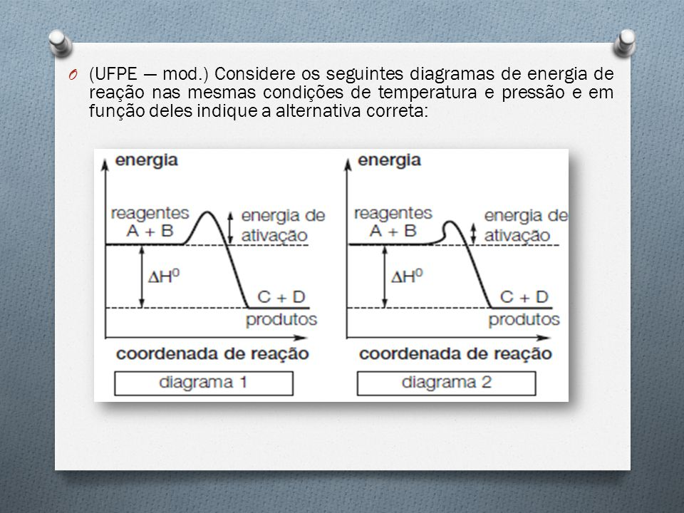 (UFPE — mod.) Considere os seguintes diagramas de energia de reação nas mesmas condições de temperatura e pressão e em função deles indique a alternativa correta: