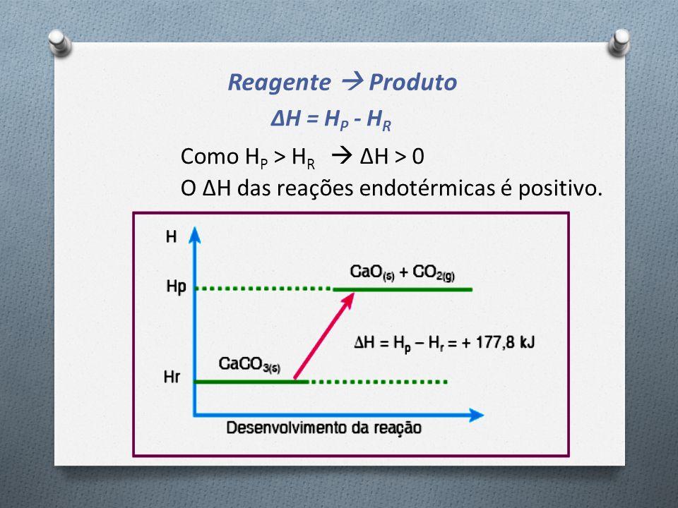 Reagente  Produto ΔH = HP - HR Como HP > HR  ΔH > 0