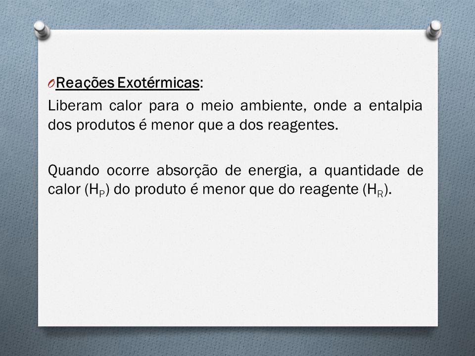 Reações Exotérmicas: Liberam calor para o meio ambiente, onde a entalpia dos produtos é menor que a dos reagentes.