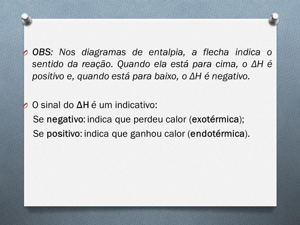 OBS: Nos diagramas de entalpia, a flecha indica o sentido da reação