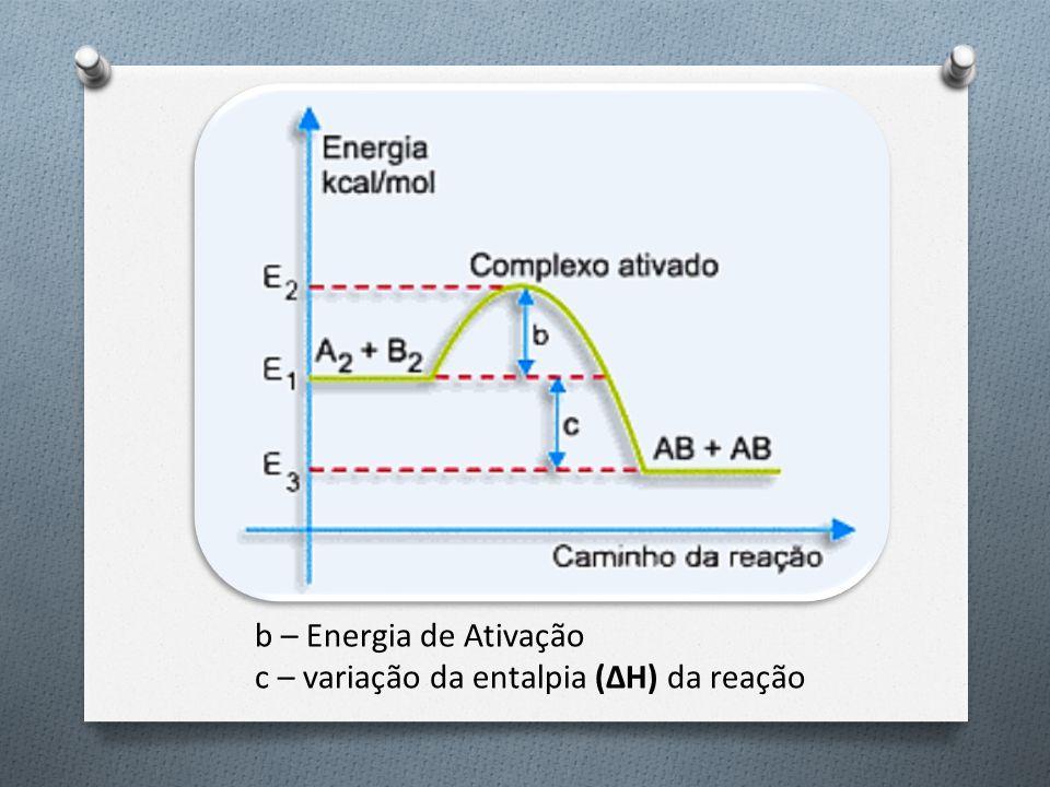 b – Energia de Ativação c – variação da entalpia (ΔH) da reação