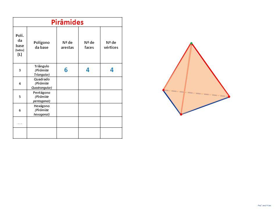(Pirâmide Triangular) (Pirâmide Quadrangular) (Pirâmide pentagonal)
