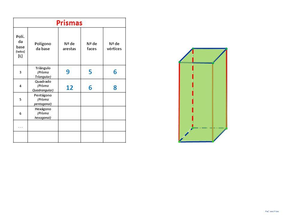 (Prisma Quadrangular)