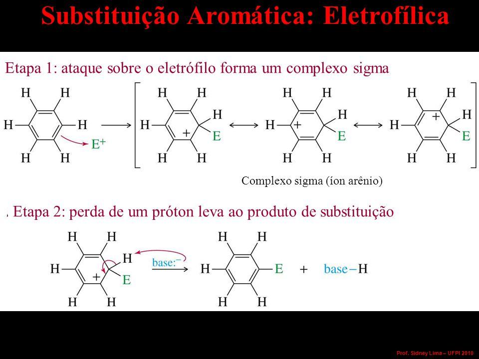 Substituição Aromática: Eletrofílica