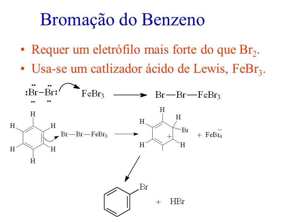 Bromação do Benzeno Requer um eletrófilo mais forte do que Br2.