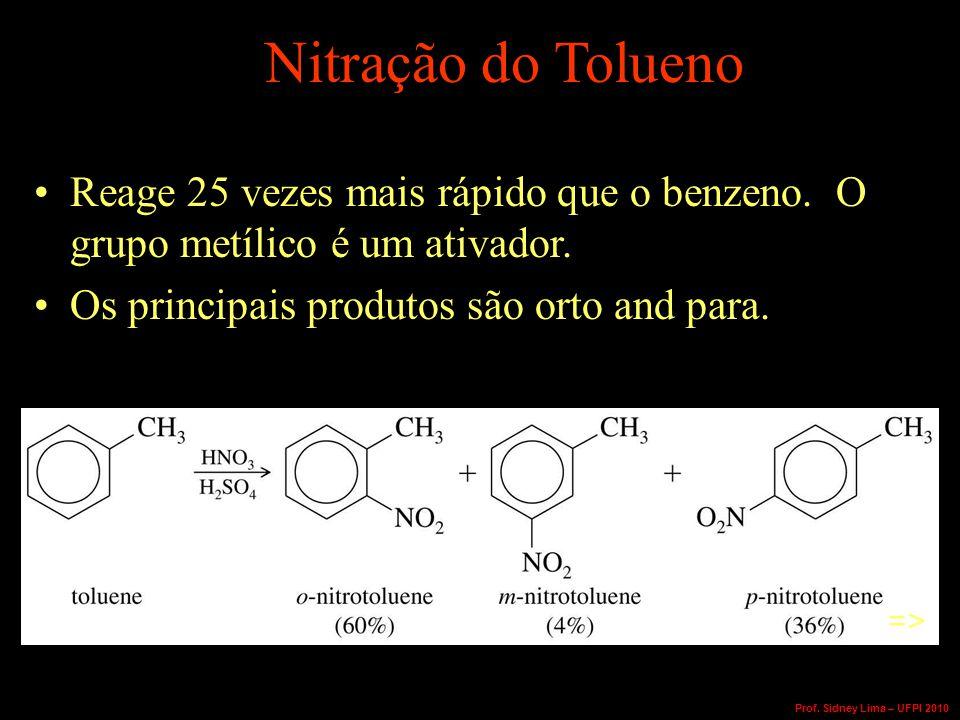Nitração do Tolueno Reage 25 vezes mais rápido que o benzeno. O grupo metílico é um ativador. Os principais produtos são orto and para.