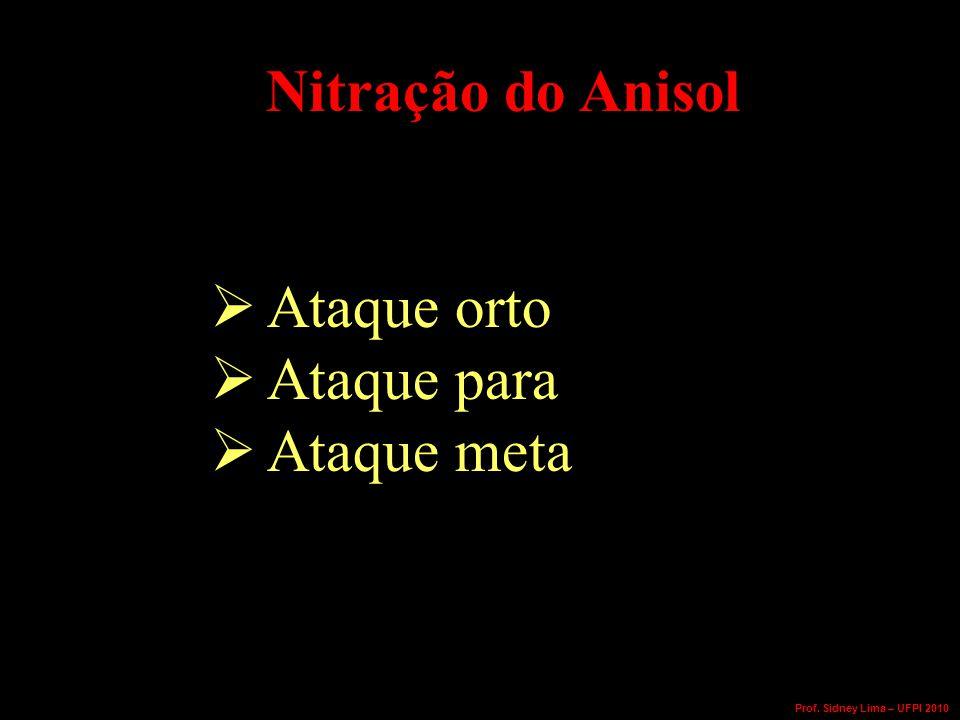 Nitração do Anisol Ataque orto Ataque para Ataque meta