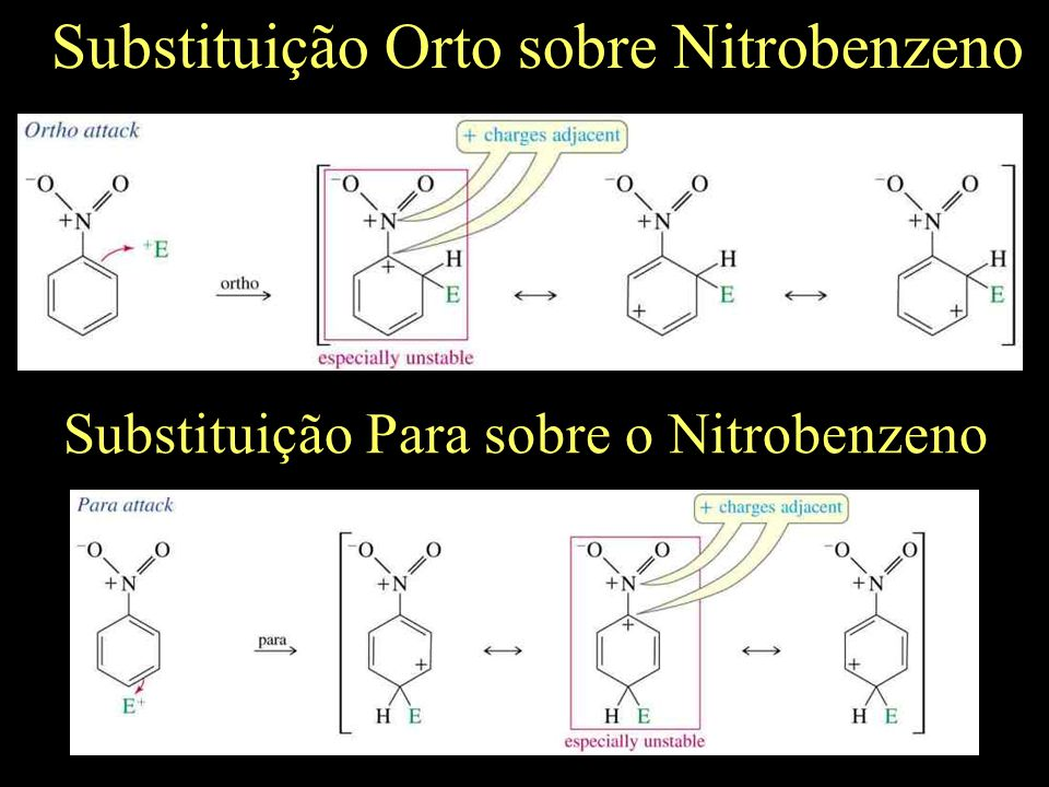 Substituição Orto sobre Nitrobenzeno