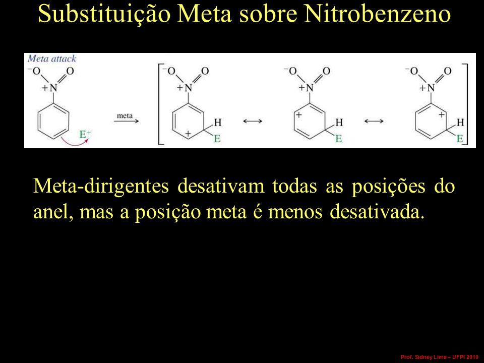 Substituição Meta sobre Nitrobenzeno