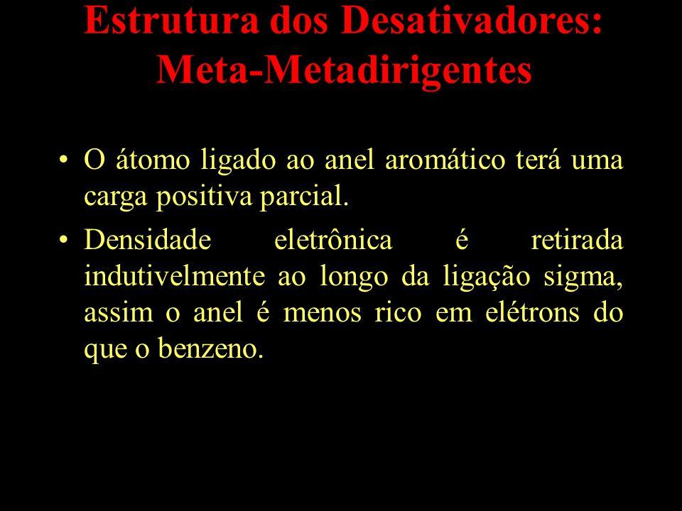 Estrutura dos Desativadores: Meta-Metadirigentes