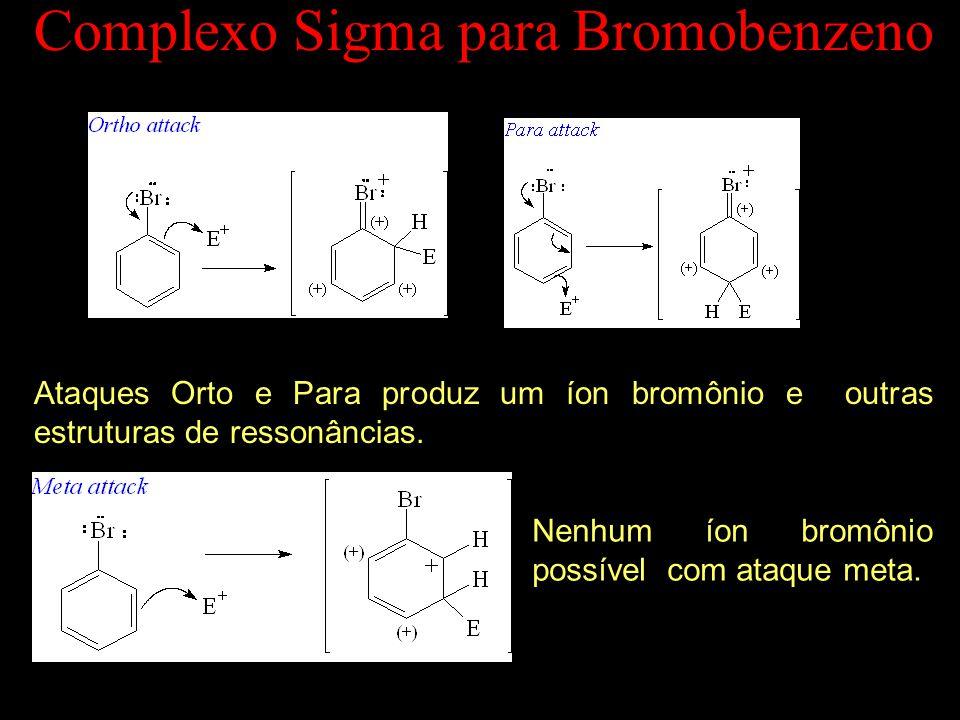 Complexo Sigma para Bromobenzeno