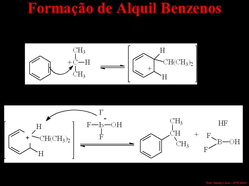 Formação de Alquil Benzenos