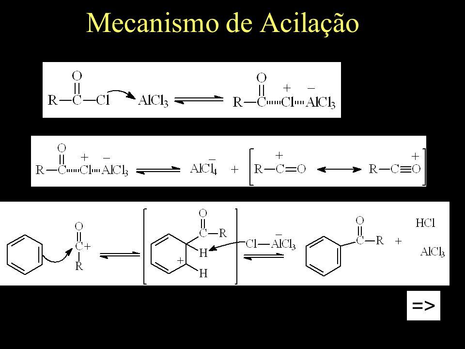 Mecanismo de Acilação =>
