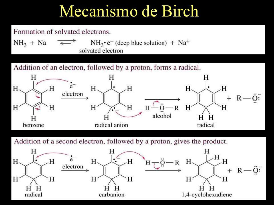 Mecanismo de Birch =>