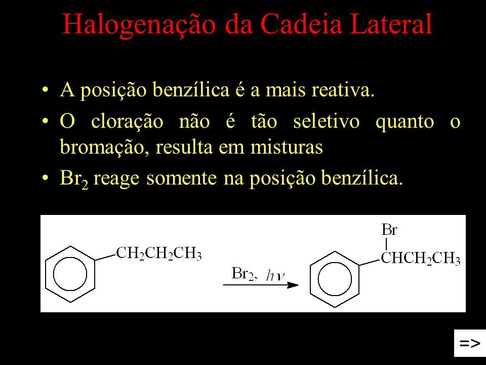 Halogenação da Cadeia Lateral