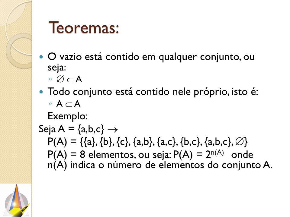 Teoremas: O vazio está contido em qualquer conjunto, ou seja:
