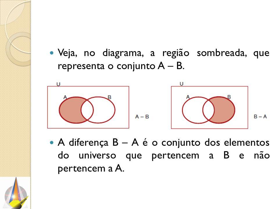 Veja, no diagrama, a região sombreada, que representa o conjunto A – B.