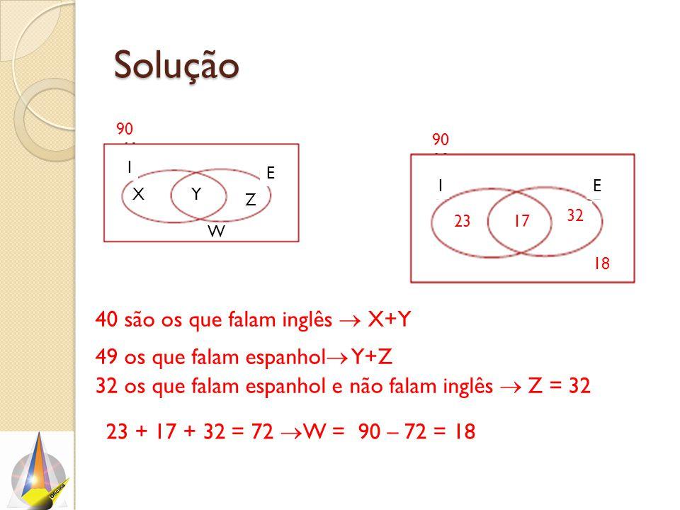 Solução 40 são os que falam inglês  X+Y 49 os que falam espanhol Y+Z