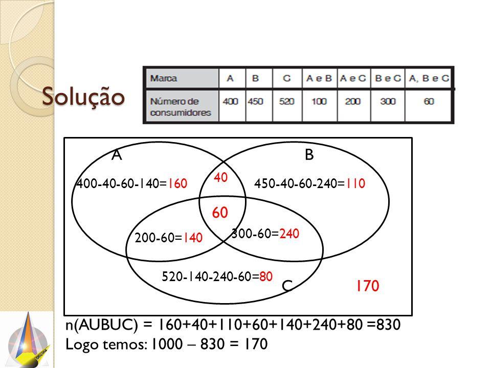 Solução A B 60 C 170 n(AUBUC) = 160+40+110+60+140+240+80 =830