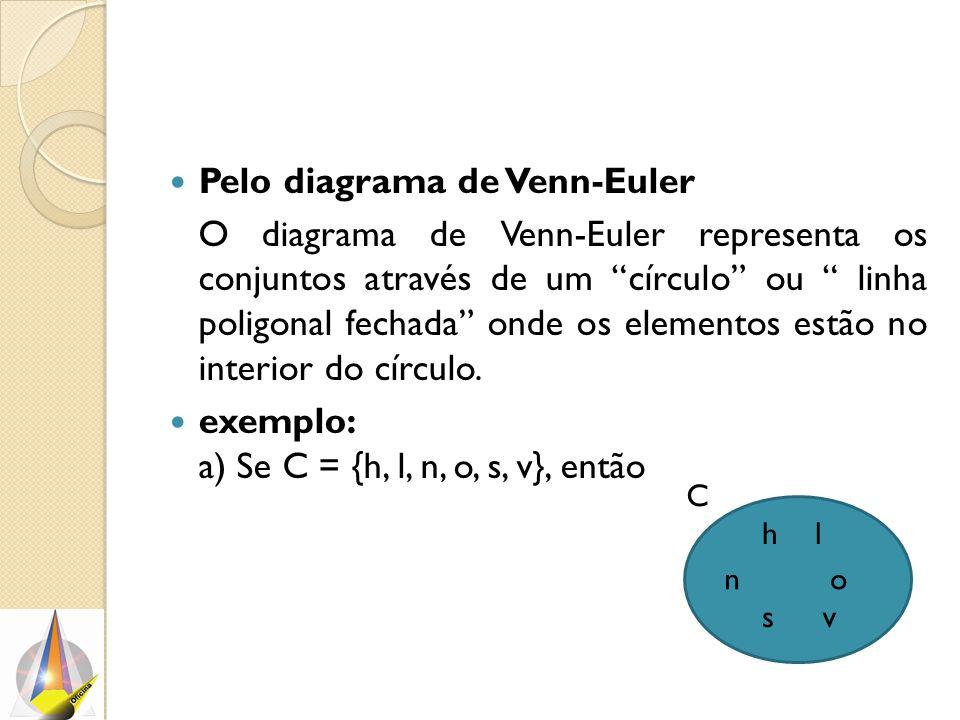 Pelo diagrama de Venn-Euler