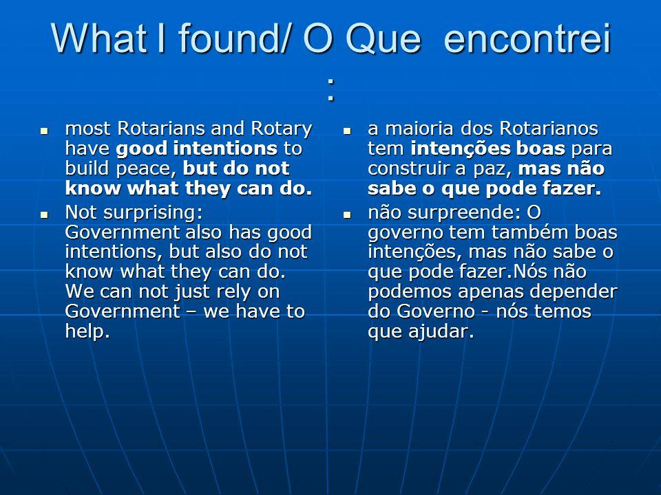 What I found/ O Que encontrei :