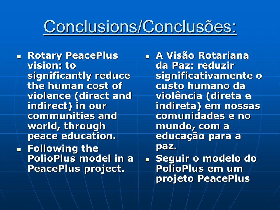 Conclusions/Conclusões: