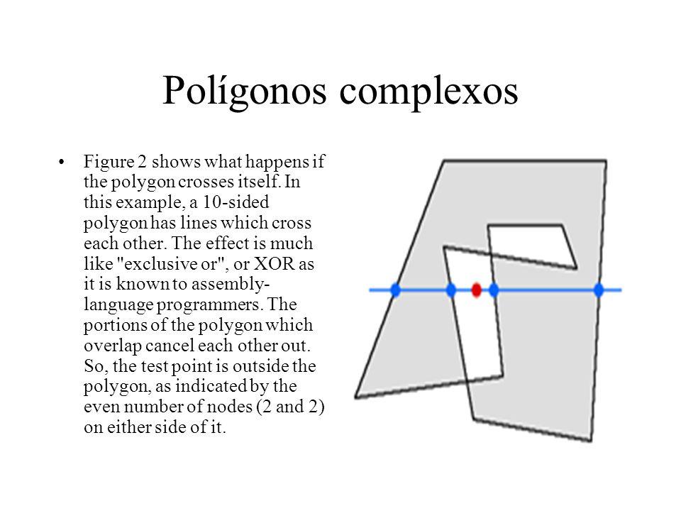 Polígonos complexos