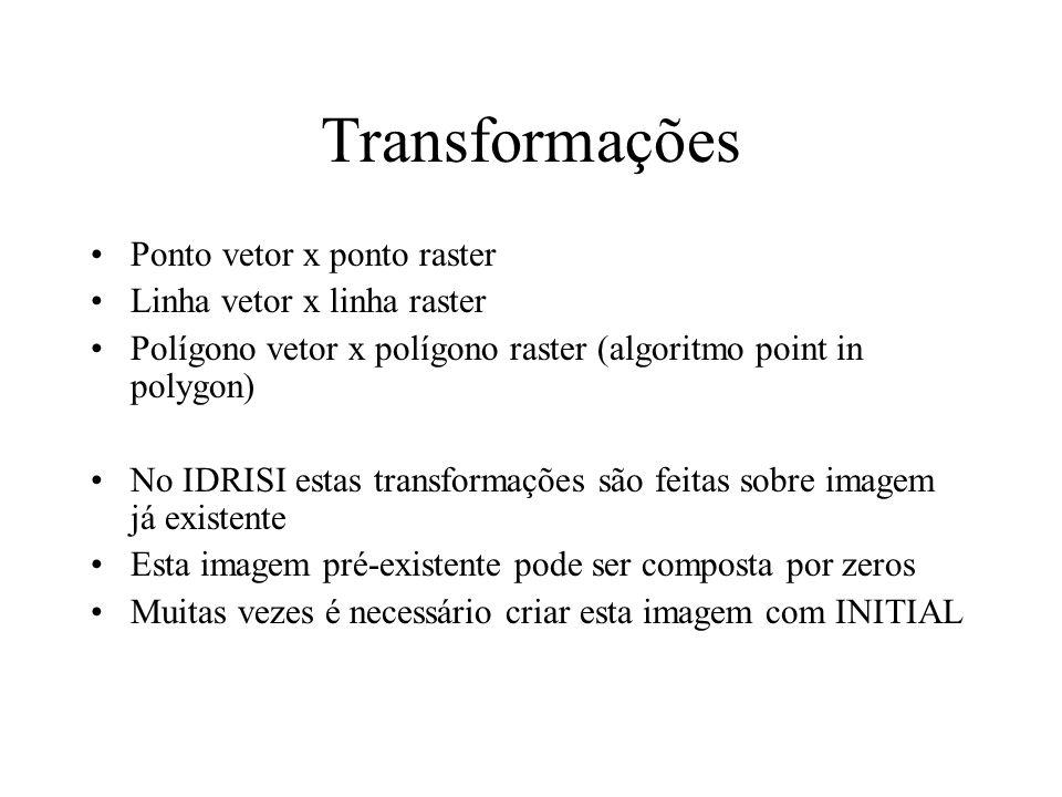 Transformações Ponto vetor x ponto raster Linha vetor x linha raster