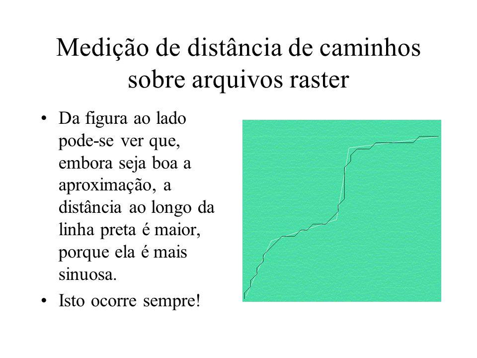 Medição de distância de caminhos sobre arquivos raster